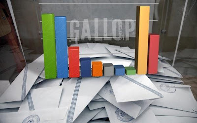 Νέα μεγάλη ηλεκτρονική δημοσκόπηση - Η ΧΡΥΣΗ ΑΥΓΗ ΣΤΟ 19.64% (4.906 ψήφοι)