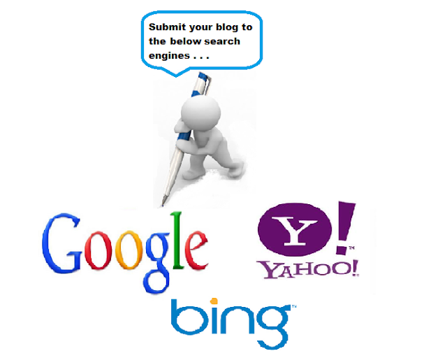 Submitting Blog to Search Engines