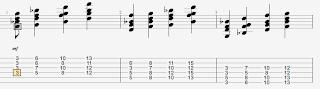 Gminor7 guitar chord