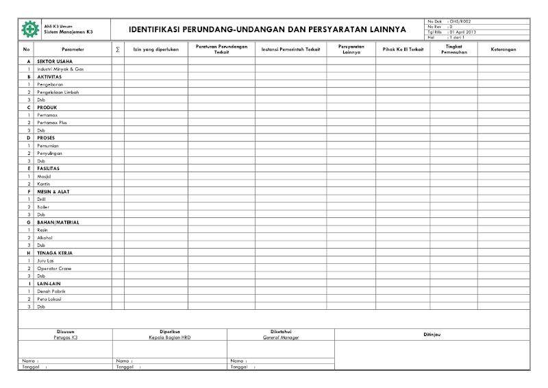 Contoh Form Laporan Identifikasi Peraturan Perundang-undangan dan Persyaratan Lainnya