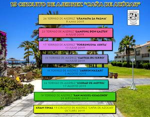 Clasificaciones del XIX Circuito de Ajedrez Caña de Azúcar