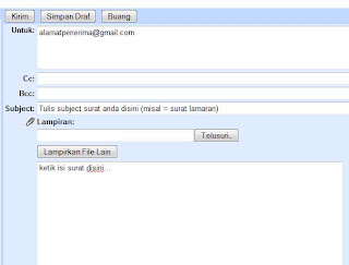 nama penerima pesan email, Cc, dan Bcc