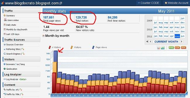 http://3.bp.blogspot.com/-nghAOIeebZs/TeYRUAC6TsI/AAAAAAAAXfA/3SELcAqxNwA/s1600/Blog_do_Crato_Maio_2011-2.jpg