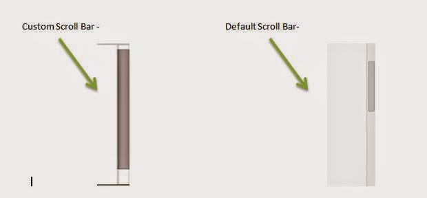 How to add a custom scroll bar in blogs using css cool - Css for scrollbar in div ...
