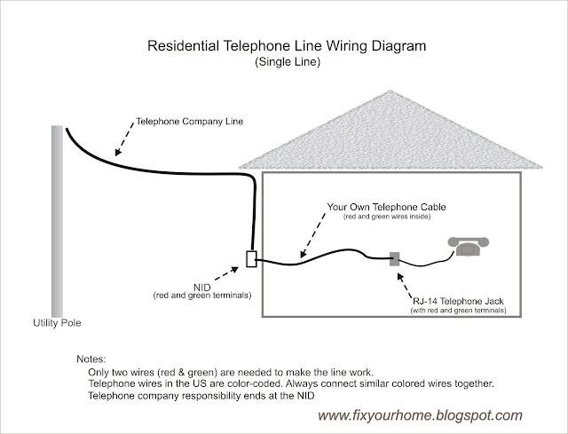 Telephone Phone Line Wiring Diagram