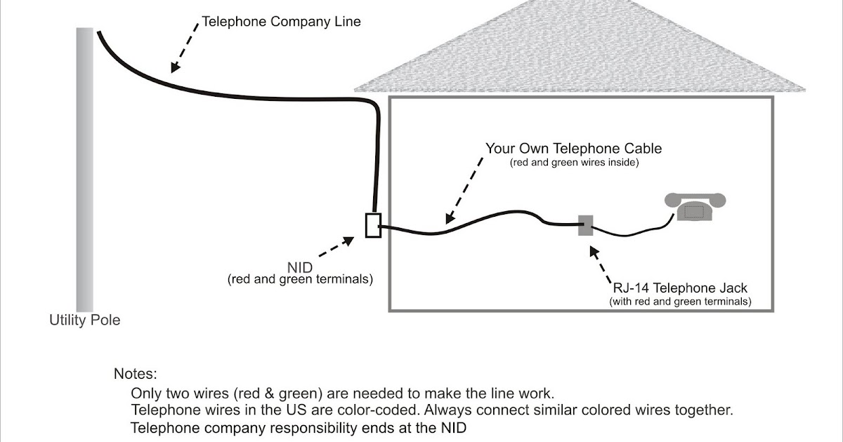 n telephone wiring n image n telephone wire diagram images on n telephone wiring