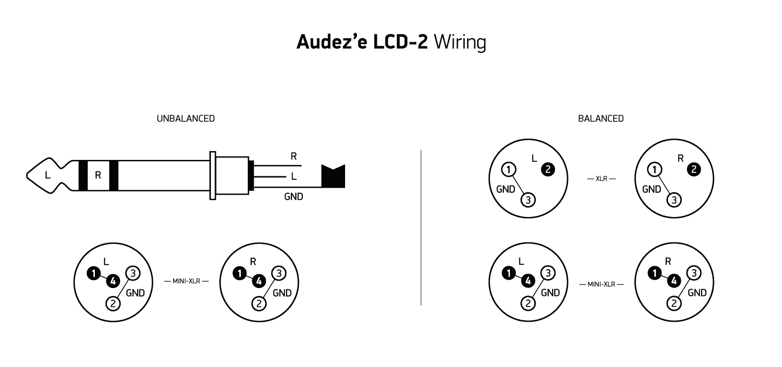 Audeze lcd2 wiring scheme diy audio electronics from zynsonix com a custom audeze balanced xlr 3 pin wiring diagram at bakdesigns.co