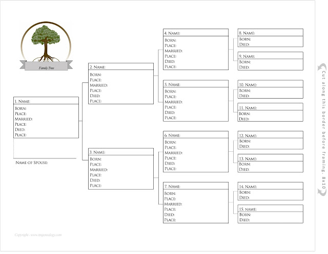 Free Pedigree Charts {Type, Print And Frame In 30 Min} ~ Teach Me