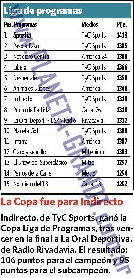 Tabla De Posiciones Torneo Inicial 2016 | Calendar Template 2016