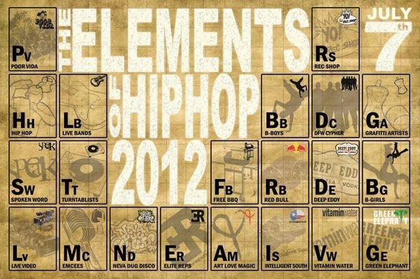 Elements Of Hiphop W Playdough