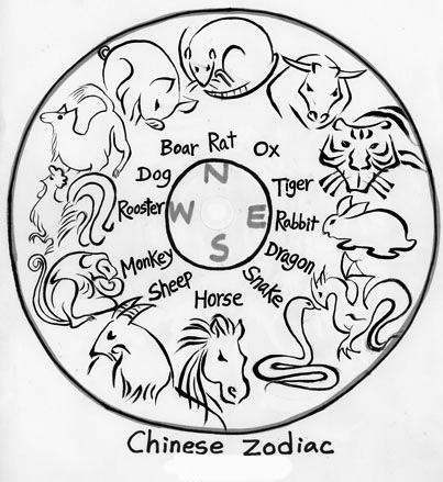 Chinese zodiac coloring pages for Chinese zodiac coloring pages