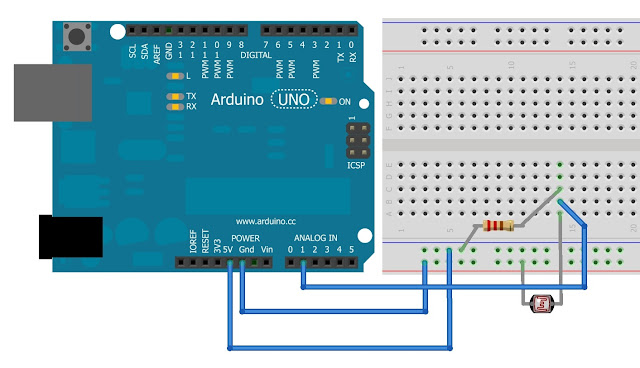 Arduino project inputting analog values into