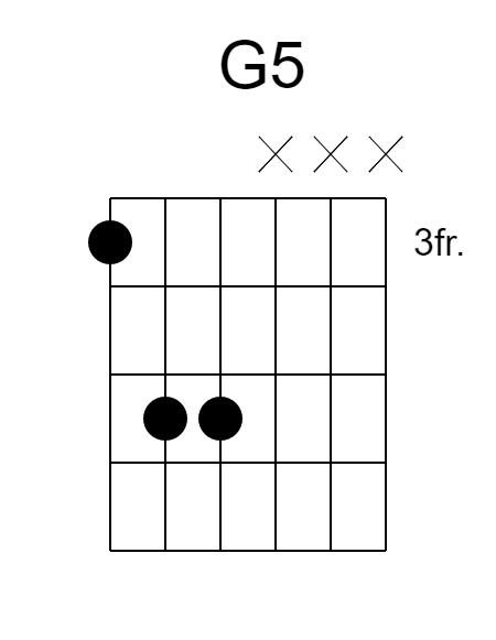 Pak Guitar