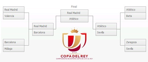 Spanish Cup 2012-2013