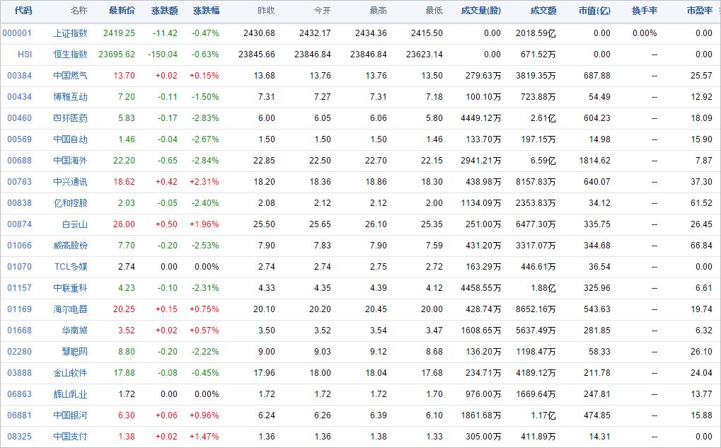 中国株コバンザメ投資ウォッチ銘柄watch20141105