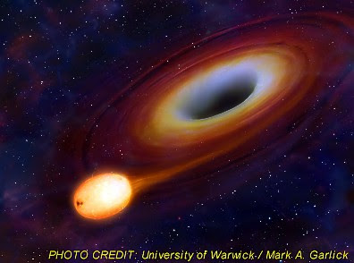 Black Hole Devours Star