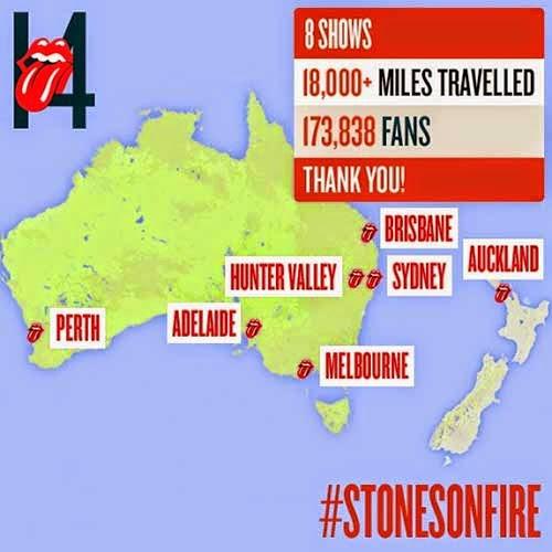 ローリングストーンズオーストラリア・ニュージーランドツアー