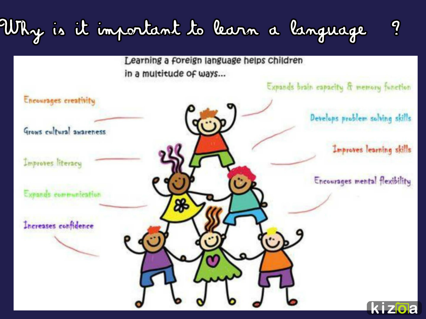 the benefits of learning the foreign languages These cognitive benefits of language learning have been shown to enhance student performance producing: higher standardized test scores larson-hall, j (2008) weighing the benefits of studying a foreign language at a younger starting age in a minimal input situation.