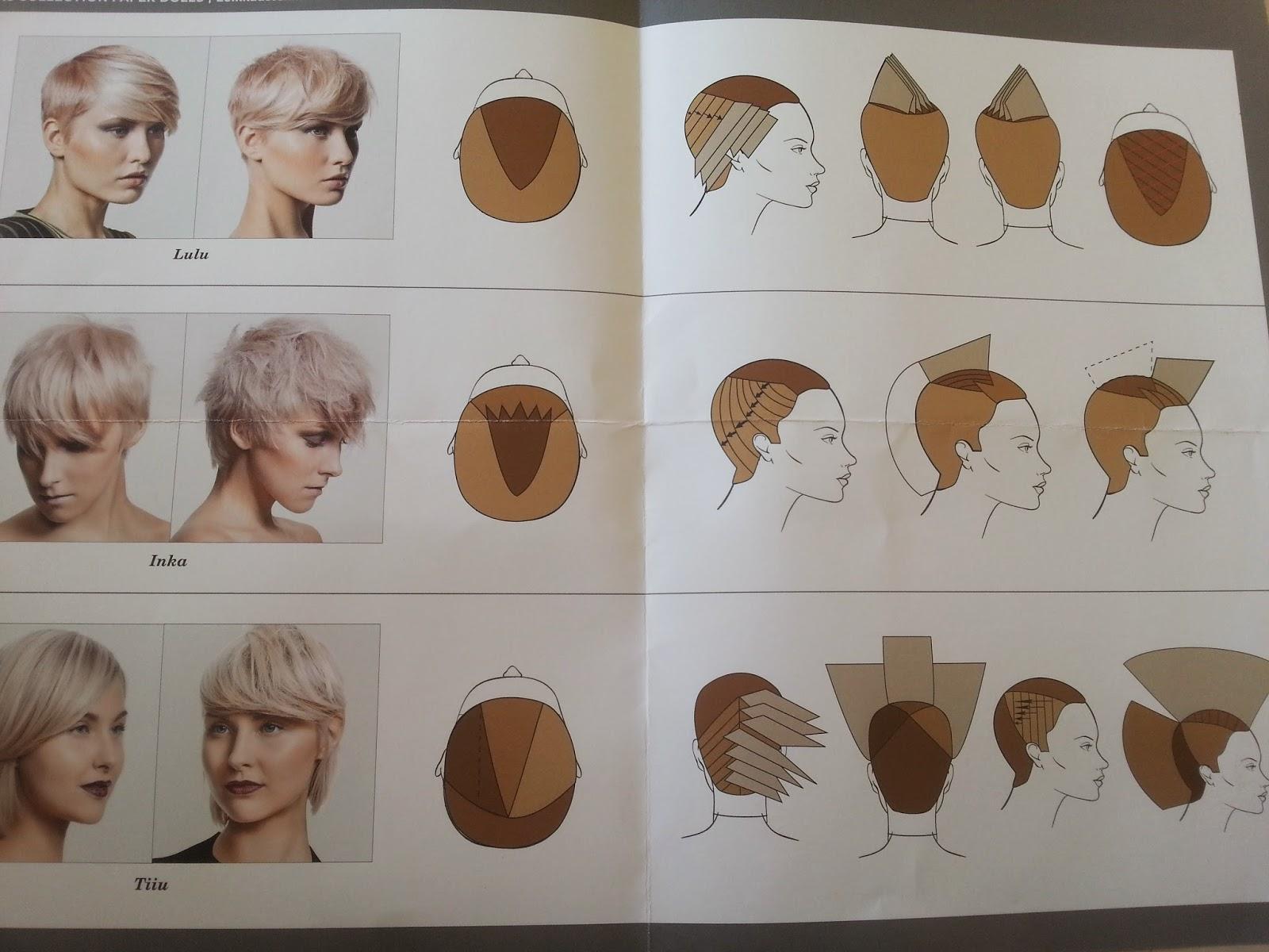 Hiusten leikkaus itse ohje