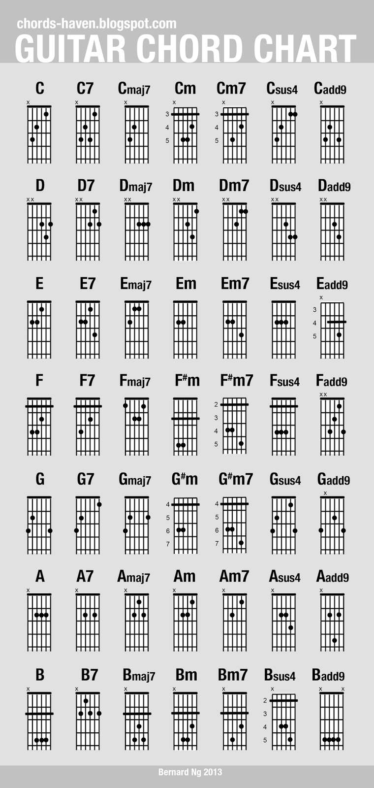 Chord Diagrams Chords Haven