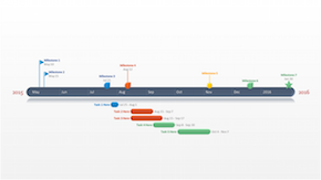 Free Powerpoint Timeline Templates - Free powerpoint timeline templates