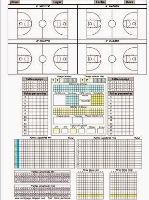 estadistica partido baloncesto: