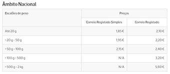 Correio registado: preços base de âmbito nacional (Portugal)