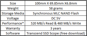 Specifications and Review