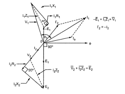 electrical phasor diagram electrical phasor diagram