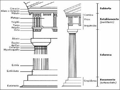 Ipat2013 carlosbernalramirez las columnas for Cual es el compuesto principal del marmol