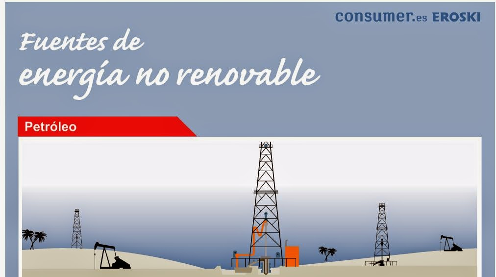 http://www3.gobiernodecanarias.org/aciisi/cienciasmc/web/u7/contenido2.2.1_u7.html