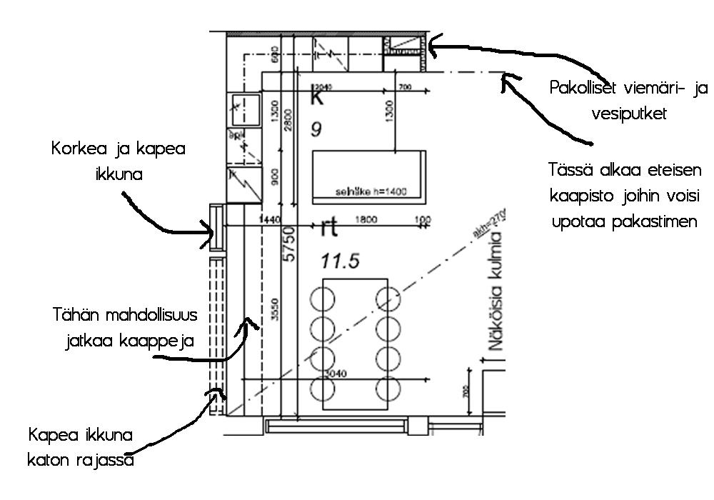 Keittiösaarekkeen mitat – Talo kaunis rakennuksen julkisivuun