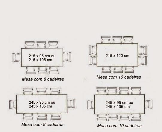 medidas de mesas retangulares