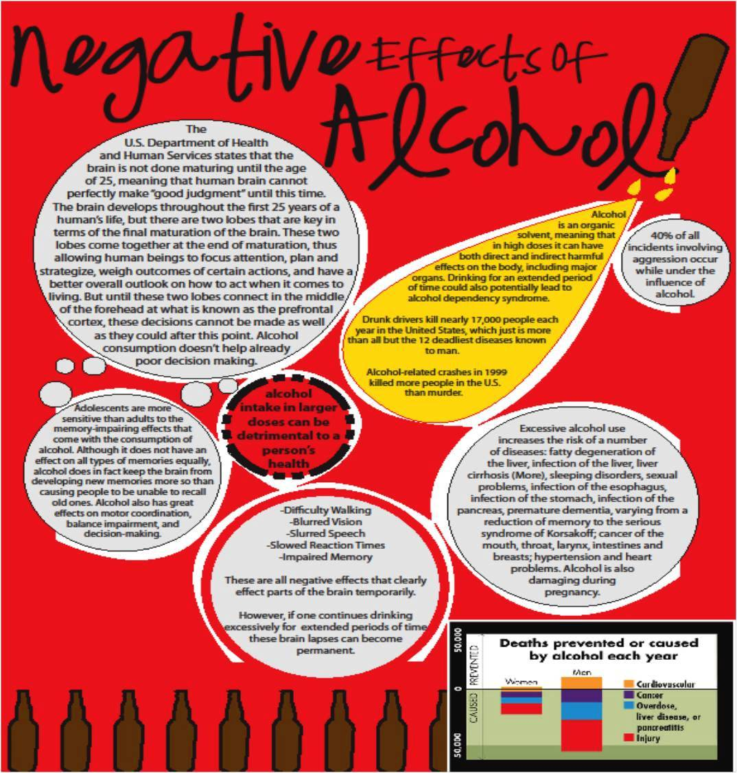 essay on negative effects of alcohol