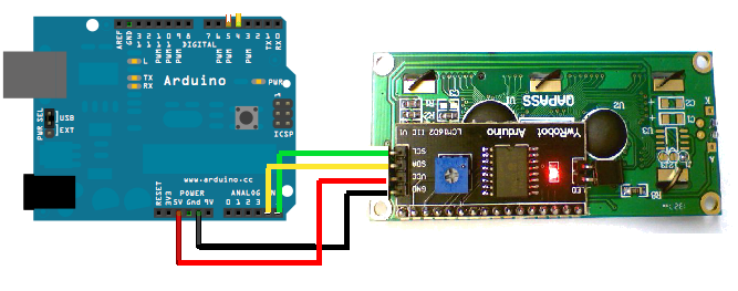Arduino Uno Compatible I2C Shield - ControlEverything