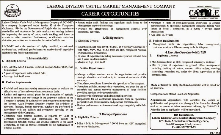 Govt Jobs in Lahore Cattle Market Management Company