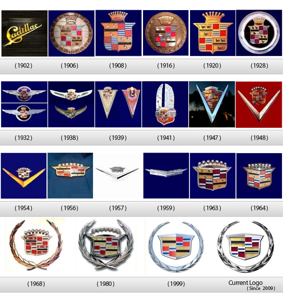 Car Logos With Wings | Cars Show Logos