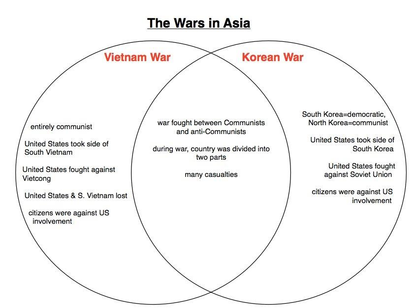 causes of korean war