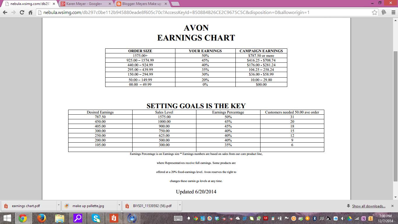 meyers make up mavens: january 2015, Invoice templates