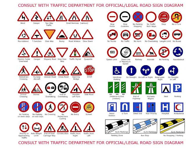 Gambar Traffict dan Symbols Dalam Bahasa Inggris