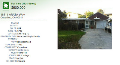 Cheapest Home in Cupertino School district