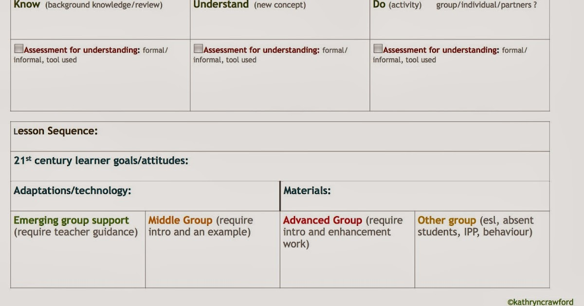 For Student Teachers Differentiated Learner Lesson Plan Template
