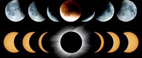 Grahan 2014 in India – Eclipse dates in 2014