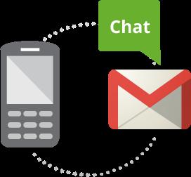 Cara Mengirim SMS Gratis Via Gmail