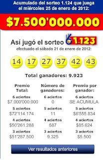 Resultados Baloto Sorteo 1123, 21 Enero 2012