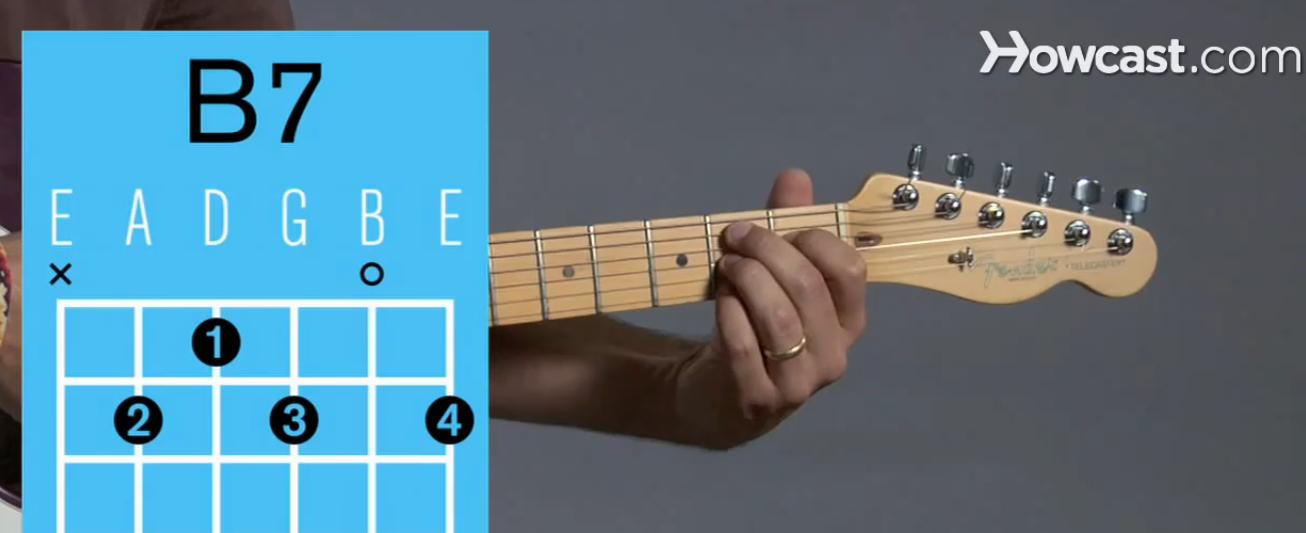 Bm7 guitar chord
