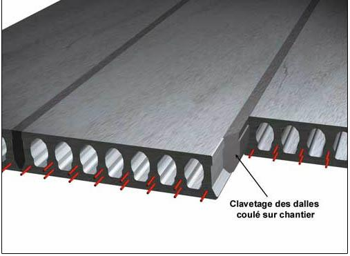 G nie civil charpentes b ton arm ing nierie b ton pr contraint - La fabrication du beton ...