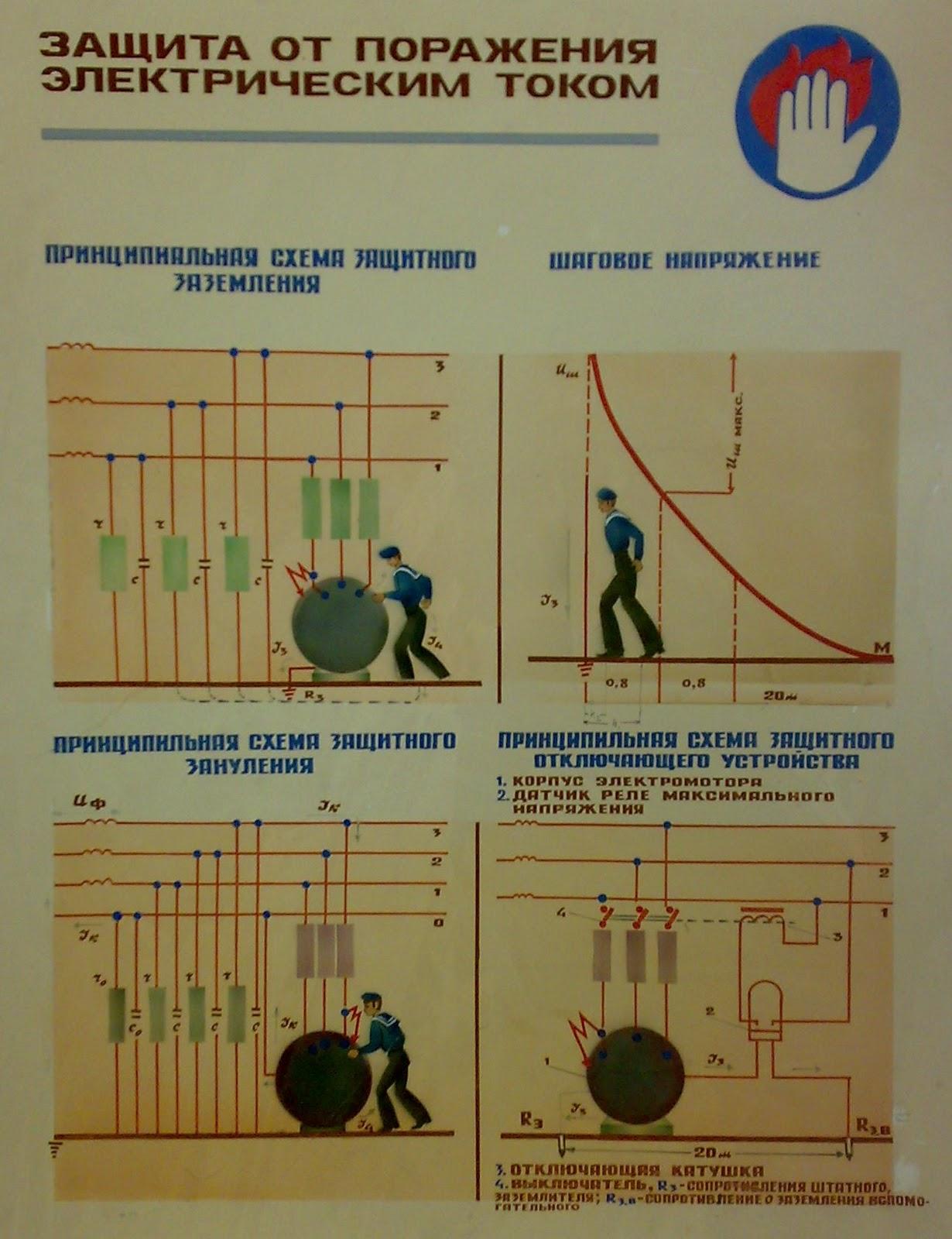 инструкция по охране труда для судового механика