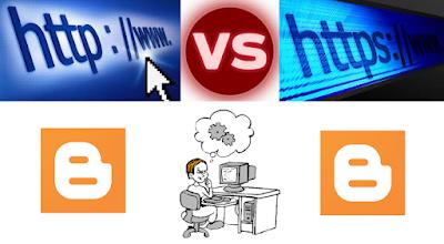 ¿Cómo habilitar el protocolo HTTPS en mi blog de Blogger Blogspot?