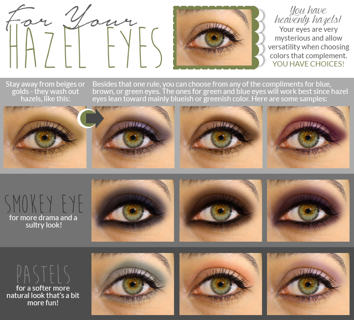 Make Your Eyes Quot Pop Quot Basic Eye Shadow Color Theory